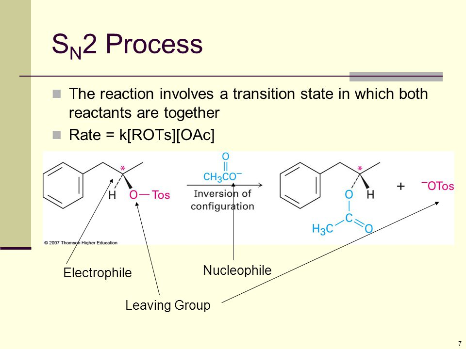 SN2 Process The reaction involves a transition state in which both reactants are together. Rate = k[ROTs][OAc]